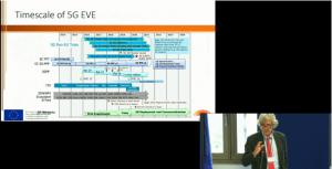 Maurizio Cecchi - 5G EVE timescale
