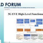 5G EVE Paper - 5G World Forum 2020