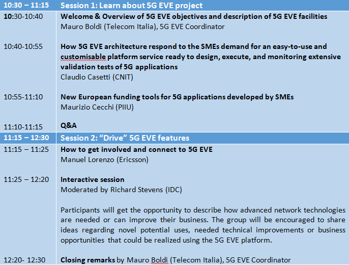 Agenda - 5G EVE Learn and Drive 2021