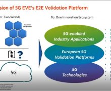 2nd 5G EVE Learn and Drive
