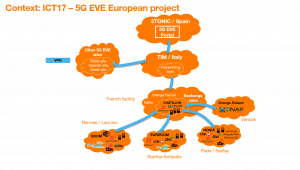 French 5G EVE demo 2021